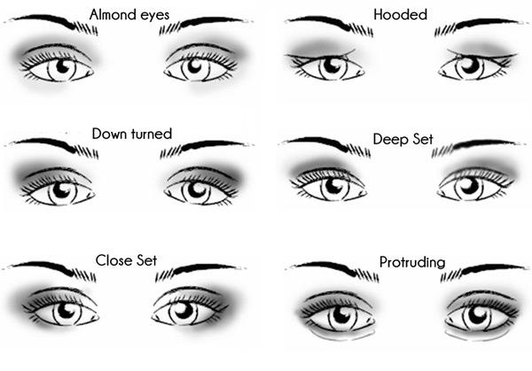 Lashes by Eye Shape