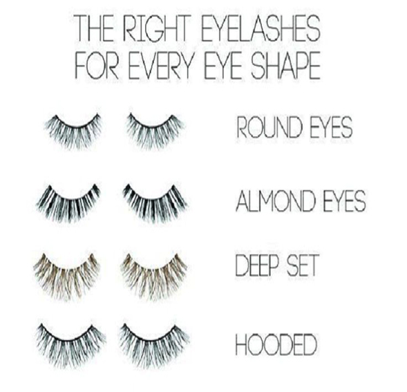 4e15c1d75f6 As a final note …when choosing lashes it is also important to remember to  consider lashes that will suit your eye shape the guide below will help